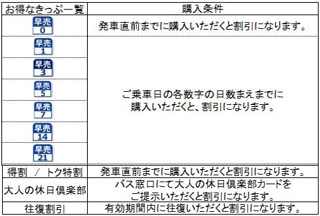 0530hayauriichiran.jpg