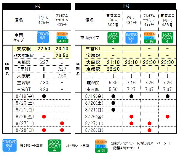 20160801-1031_kansai_rinji5.png