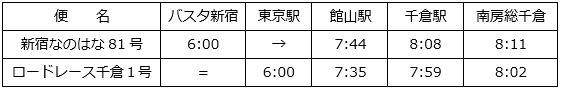 20170817chikura.JPG