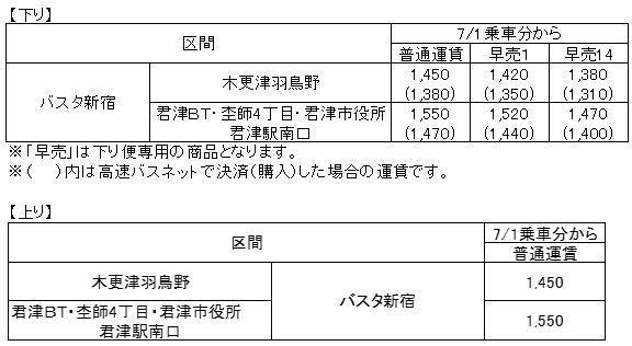 20180701kimitu.JPG