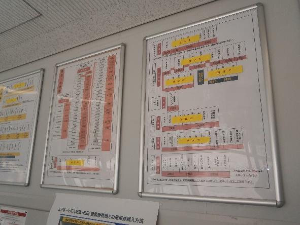 東京駅運賃表.png