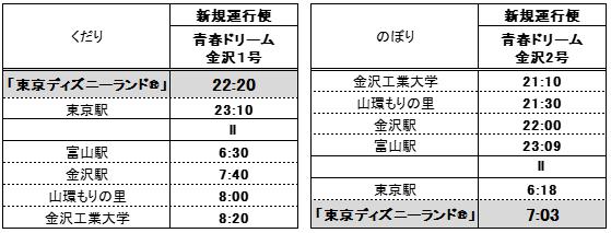 20170201kanazawa.png