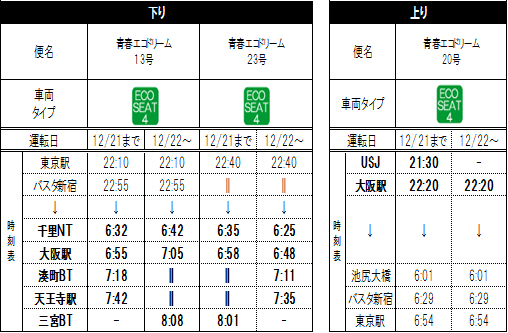 20161222kansai.png