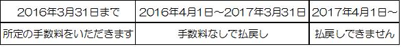 iwaki kaisuuken1.png