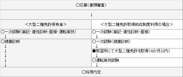 saiyo1.jpg