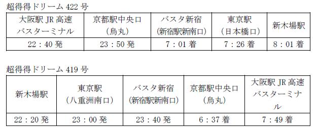 cyotokutoku_keihanshin2021.png