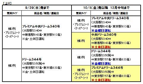 20131005kansai_henkou.JPG