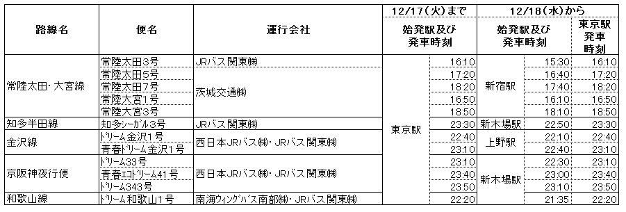 20131218tokyo.st3.JPG