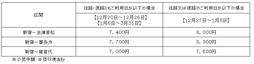 20131220aizu_unchin4.JPG