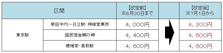 20140701tokyo-hitachi2.JPG