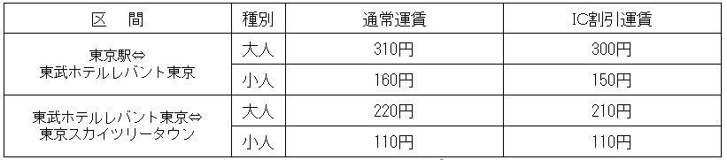 20140801skytree.JPG