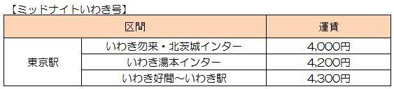 20141001iwaki.JPG