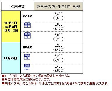 20141125kansai_h.JPG