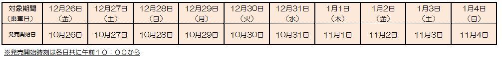 20141226-20150104_2month.JPG