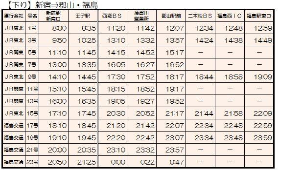 20150401abukuma_down2.JPG