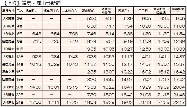 20150401abukuma_up.JPG