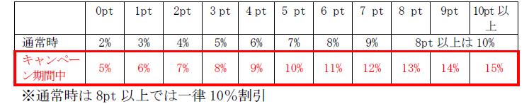 point_keihanshin2021.png